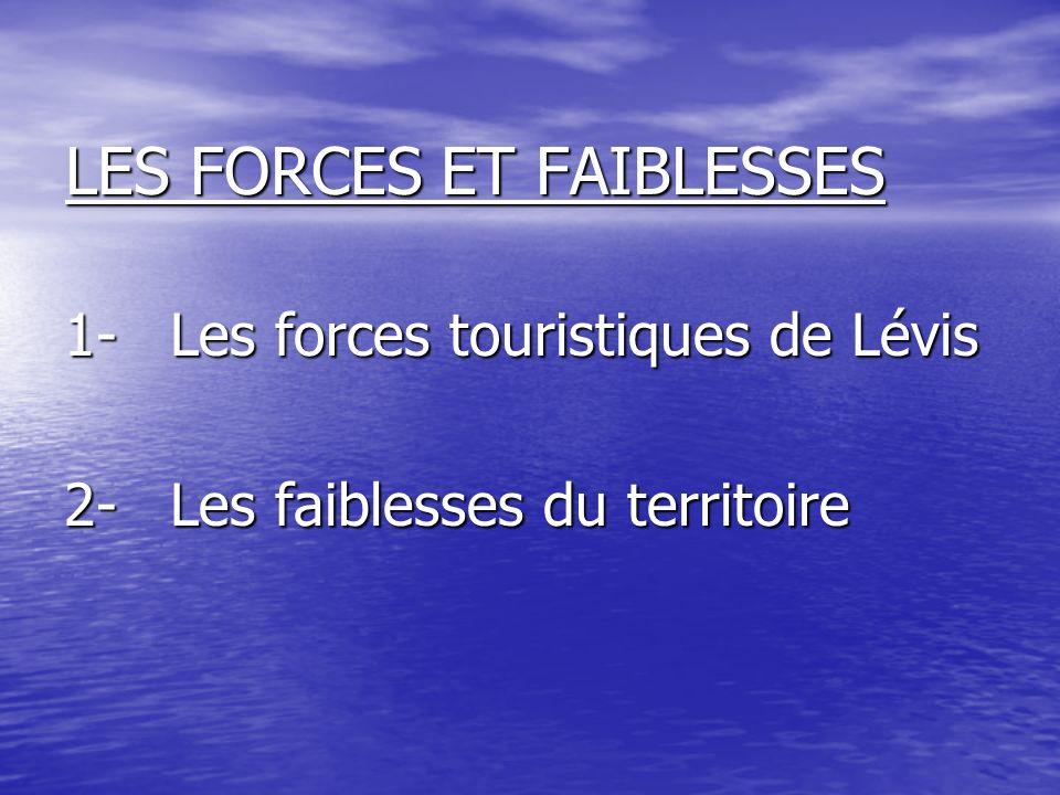 LES FORCES ET FAIBLESSES 1-Les forces touristiques de Lévis 2-Les faiblesses du territoire