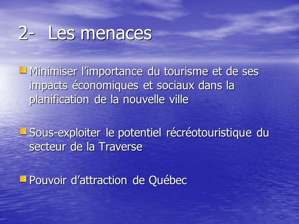 2-Les menaces Minimiser limportance du tourisme et de ses impacts économiques et sociaux dans la planification de la nouvelle ville Sous-exploiter le potentiel récréotouristique du secteur de la Traverse Pouvoir dattraction de Québec