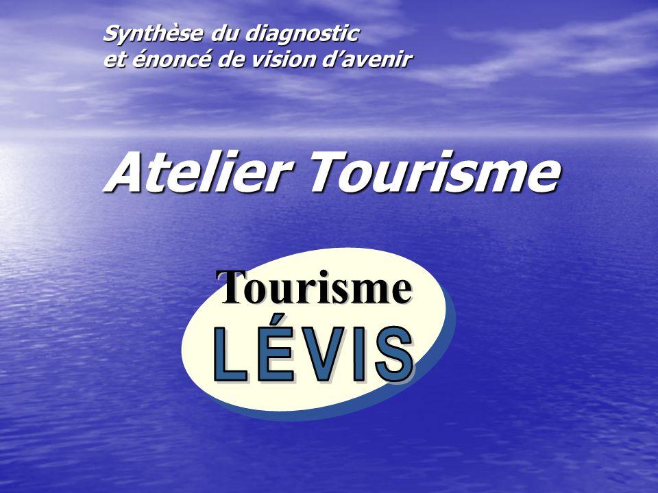 Synthèse du diagnostic et énoncé de vision davenir Atelier Tourisme Tourisme