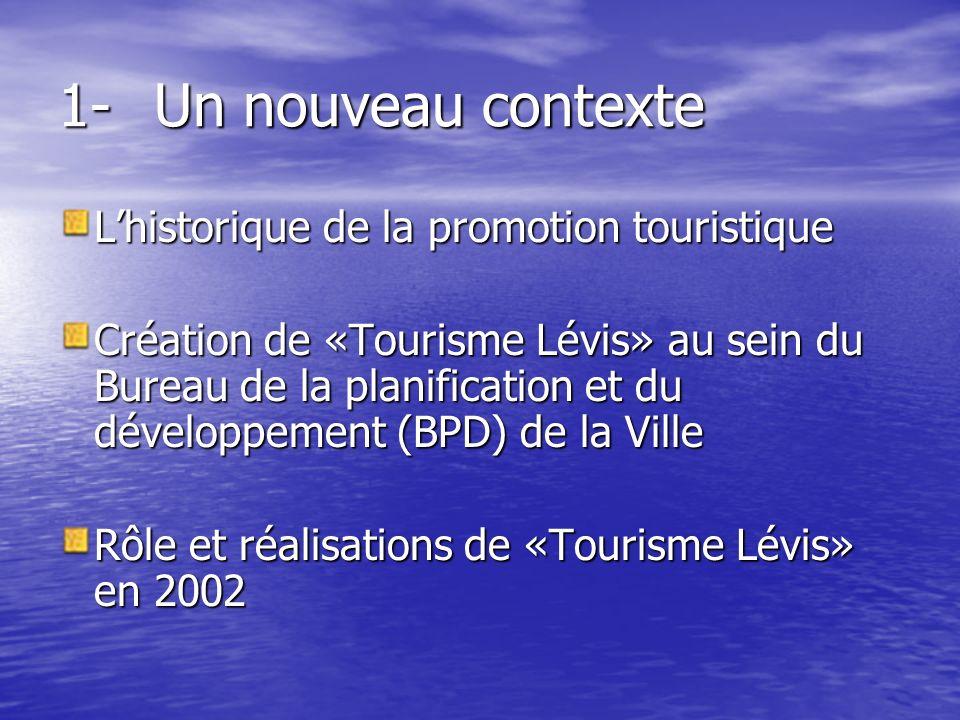 1-Un nouveau contexte Lhistorique de la promotion touristique Création de «Tourisme Lévis» au sein du Bureau de la planification et du développement (BPD) de la Ville Rôle et réalisations de «Tourisme Lévis» en 2002