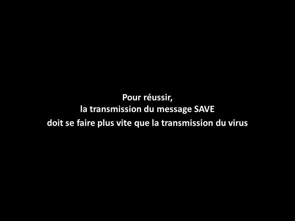 Pour réussir, la transmission du message SAVE doit se faire plus vite que la transmission du virus