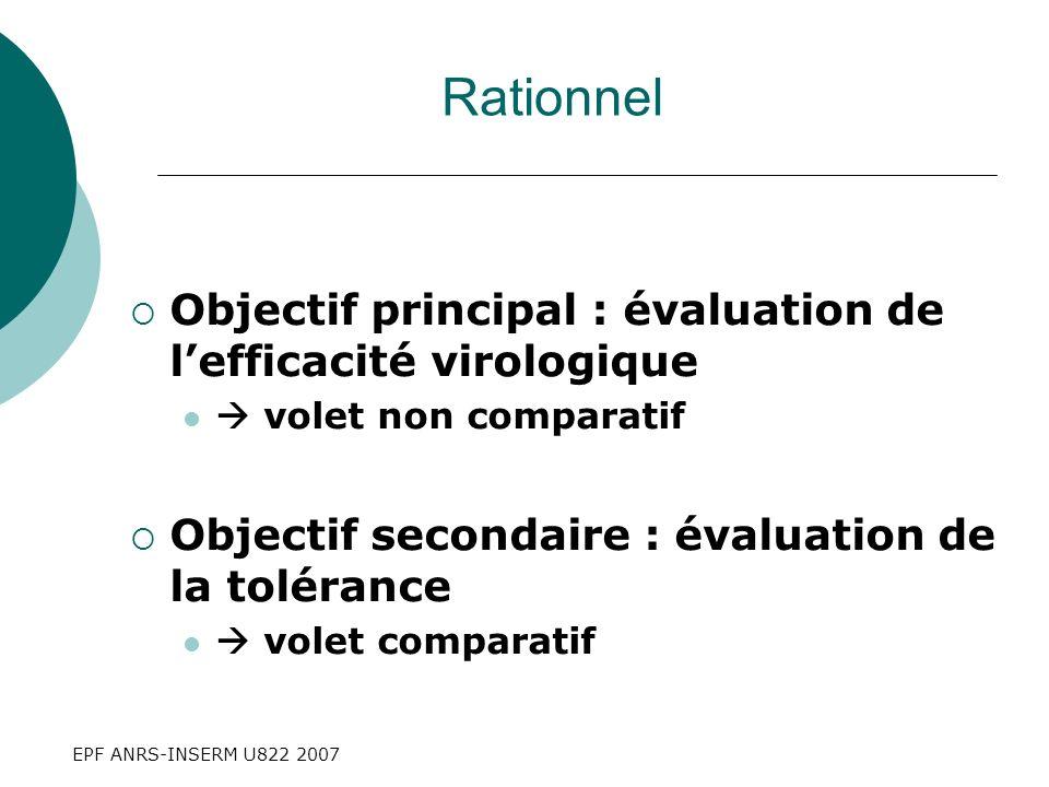 EPF ANRS-INSERM U822 2007 Rationnel Objectif principal : évaluation de lefficacité virologique volet non comparatif Objectif secondaire : évaluation d