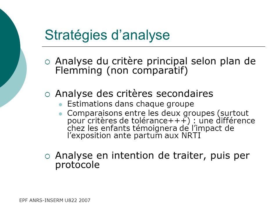 EPF ANRS-INSERM U822 2007 Stratégies danalyse Analyse du critère principal selon plan de Flemming (non comparatif) Analyse des critères secondaires Es