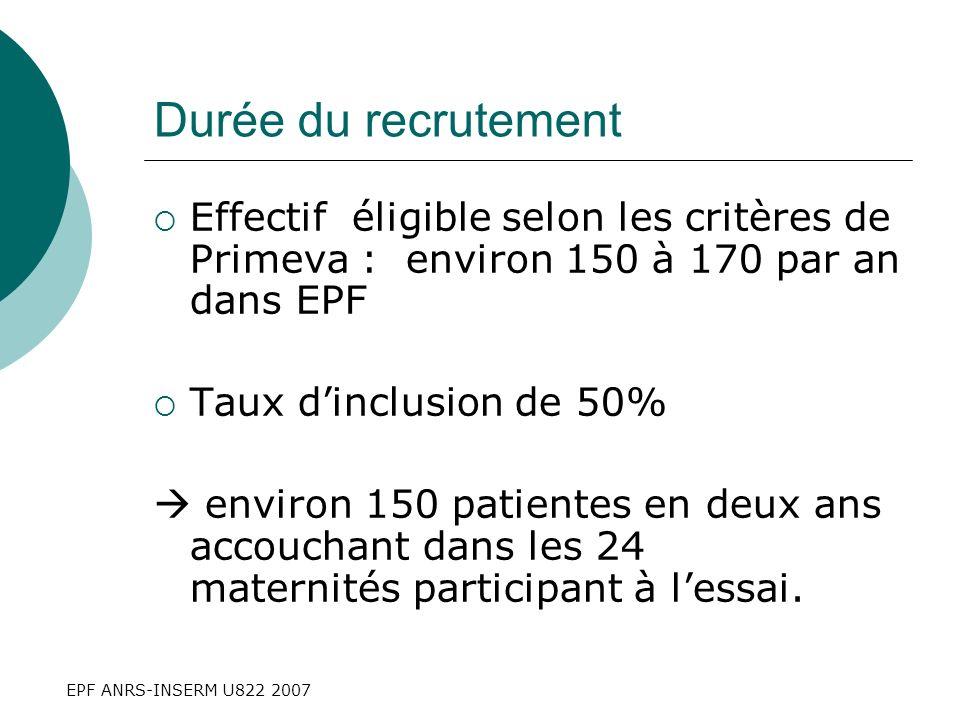 EPF ANRS-INSERM U822 2007 Durée du recrutement Effectif éligible selon les critères de Primeva : environ 150 à 170 par an dans EPF Taux dinclusion de