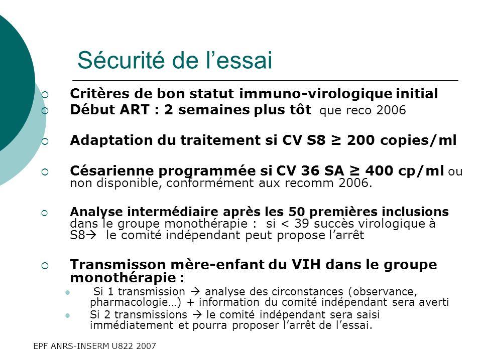 EPF ANRS-INSERM U822 2007 Sécurité de lessai Critères de bon statut immuno-virologique initial Début ART : 2 semaines plus tôt que reco 2006 Adaptatio