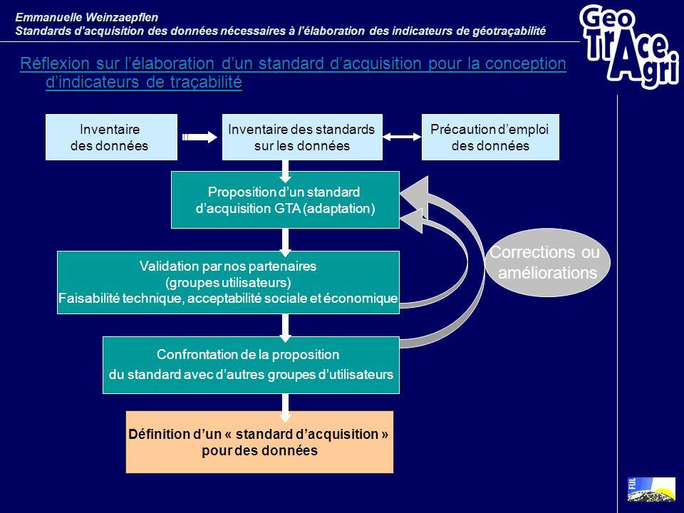 Réflexion sur lélaboration dun standard dacquisition pour la conception dindicateurs de traçabilité Emmanuelle Weinzaepflen Standards dacquisition des