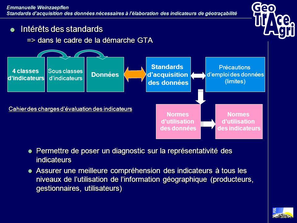 Intérêts des standards => dans le cadre de la démarche GTA Cahier des charges dévaluation des indicateurs Permettre de poser un diagnostic sur la repr