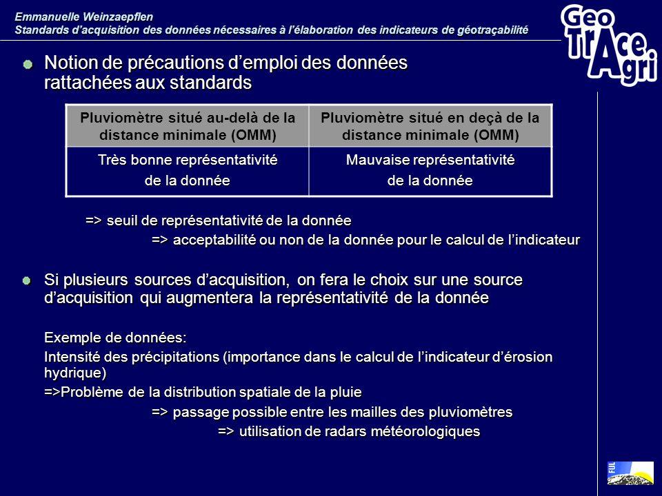 Notion de précautions demploi des données rattachées aux standards => seuil de représentativité de la donnée => acceptabilité ou non de la donnée pour