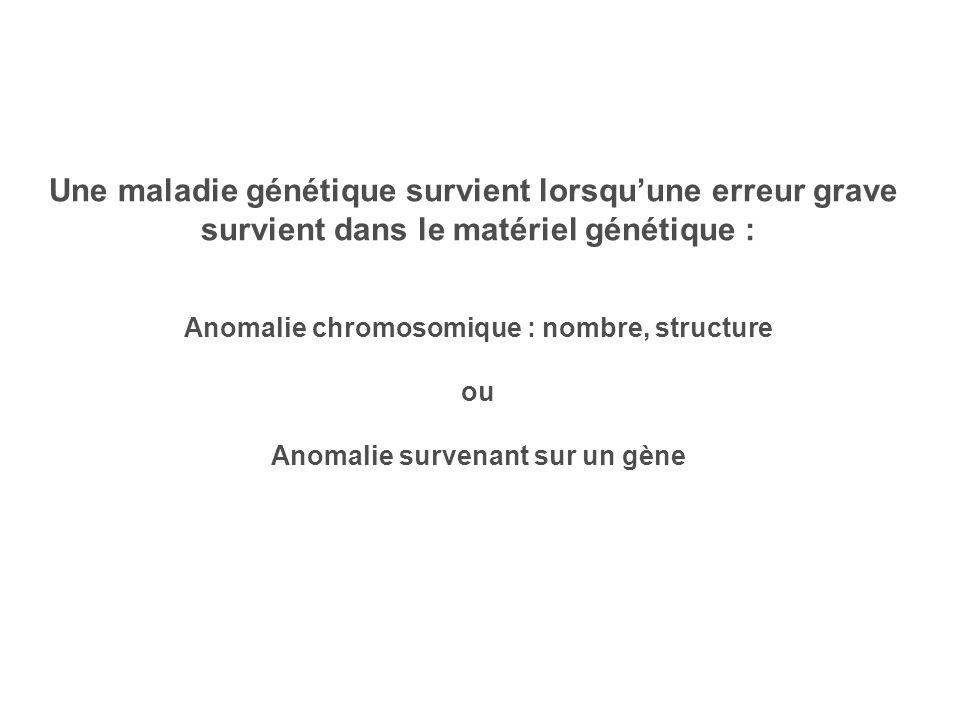 Une maladie génétique survient lorsquune erreur grave survient dans le matériel génétique : Anomalie chromosomique : nombre, structure ou Anomalie sur