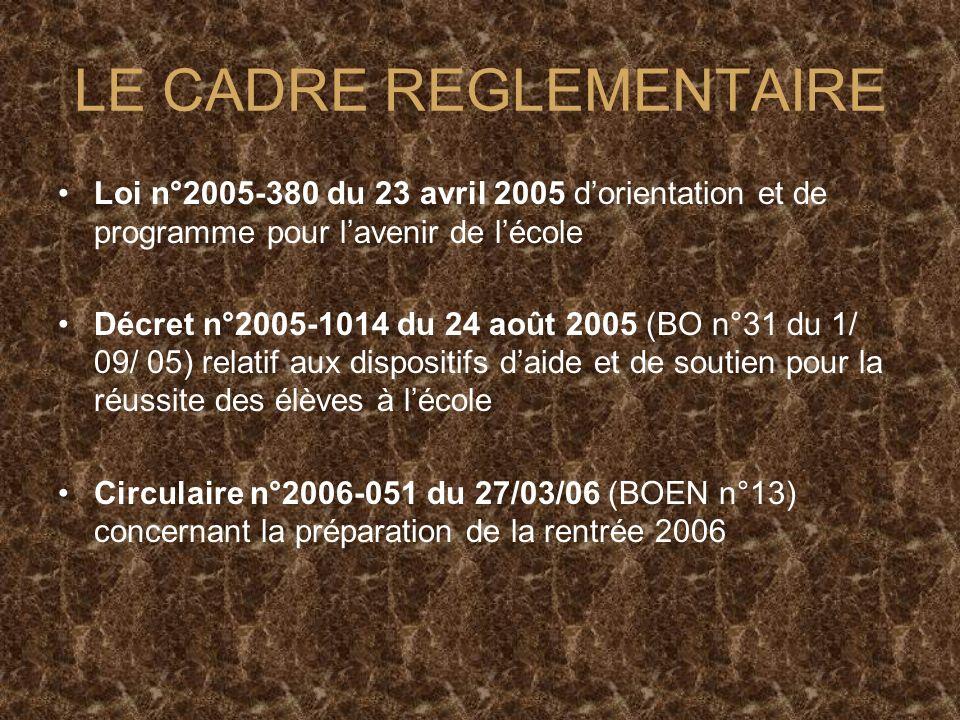 LE CADRE REGLEMENTAIRE Loi n°2005-380 du 23 avril 2005 dorientation et de programme pour lavenir de lécole Décret n°2005-1014 du 24 août 2005 (BO n°31 du 1/ 09/ 05) relatif aux dispositifs daide et de soutien pour la réussite des élèves à lécole Circulaire n°2006-051 du 27/03/06 (BOEN n°13) concernant la préparation de la rentrée 2006
