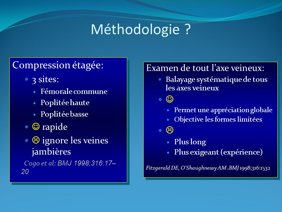 Méthodologie ? Compression étagée: 3 sites: Fémorale commune Poplitée haute Poplitée basse rapide ignore les veines jambières Cogo et al: BMJ 1998;316