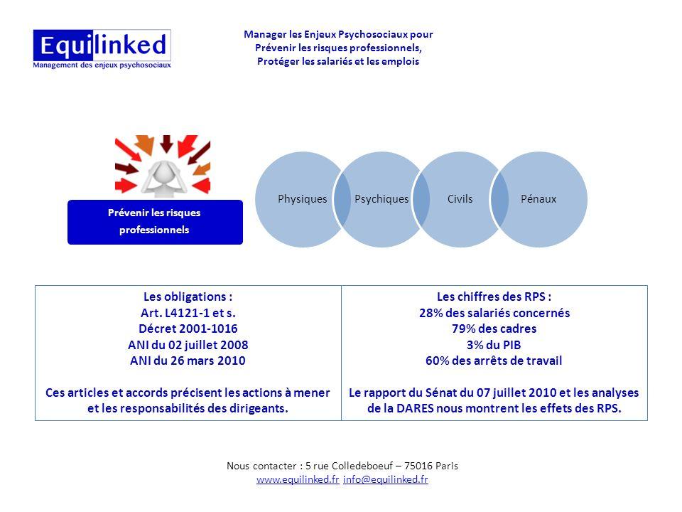 La Mise en Conformité Politique de prévention Art. L4121-1 et s. Document Unique RPS Diagnostic Mise en conformité Politique de Prévention Veille Les