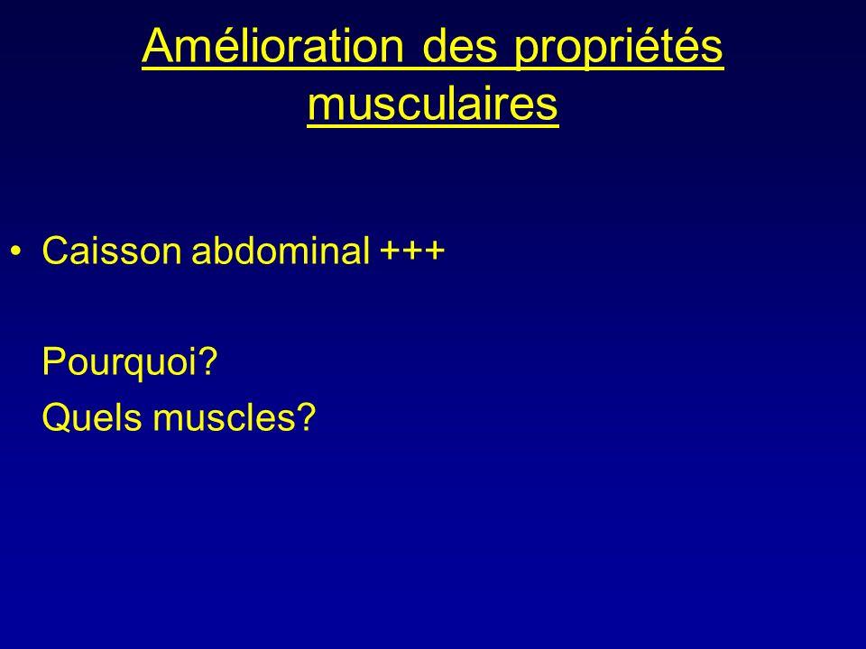 Amélioration des propriétés musculaires Caisson abdominal +++ Pourquoi? Quels muscles?