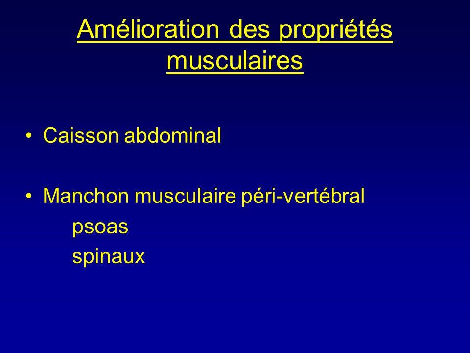 Amélioration des propriétés musculaires Caisson abdominal Manchon musculaire péri-vertébral psoas spinaux