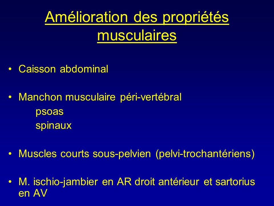 Amélioration des propriétés musculaires Caisson abdominal Manchon musculaire péri-vertébral psoas spinaux Muscles courts sous-pelvien (pelvi-trochanté