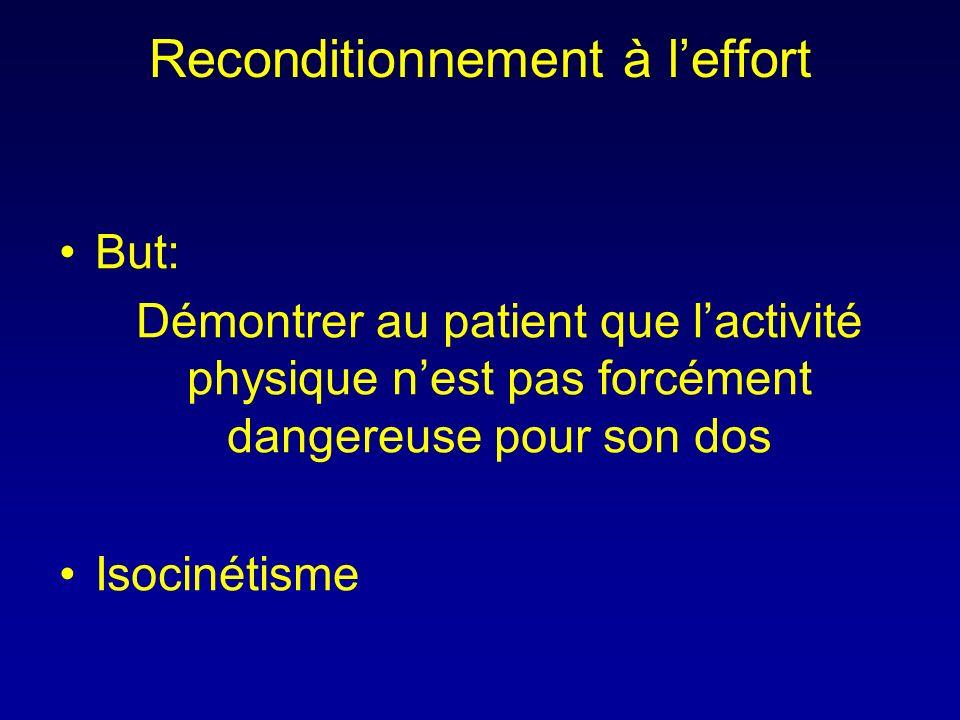 Reconditionnement à leffort But: Démontrer au patient que lactivité physique nest pas forcément dangereuse pour son dos Isocinétisme