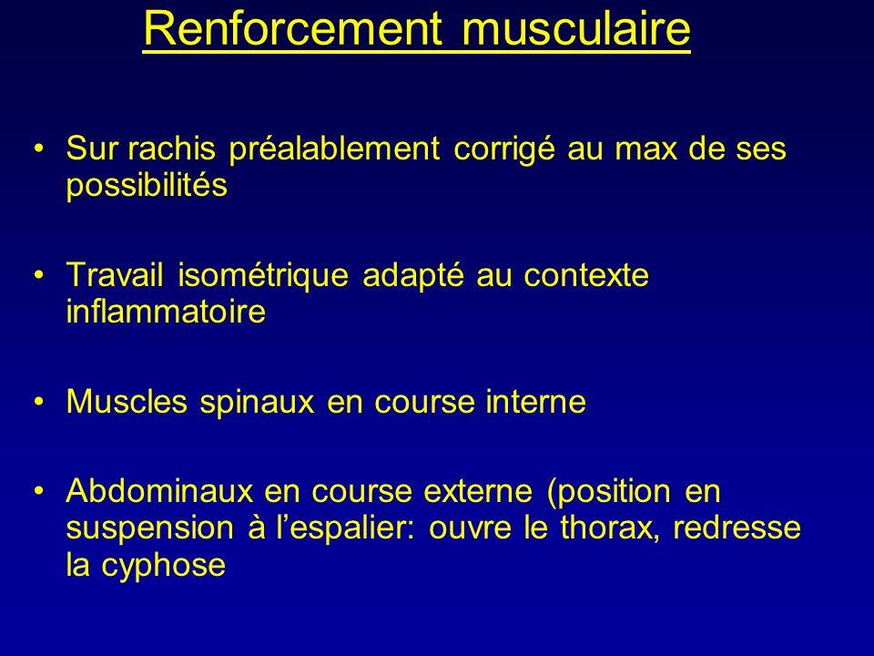 Renforcement musculaire Sur rachis préalablement corrigé au max de ses possibilités Travail isométrique adapté au contexte inflammatoire Muscles spina