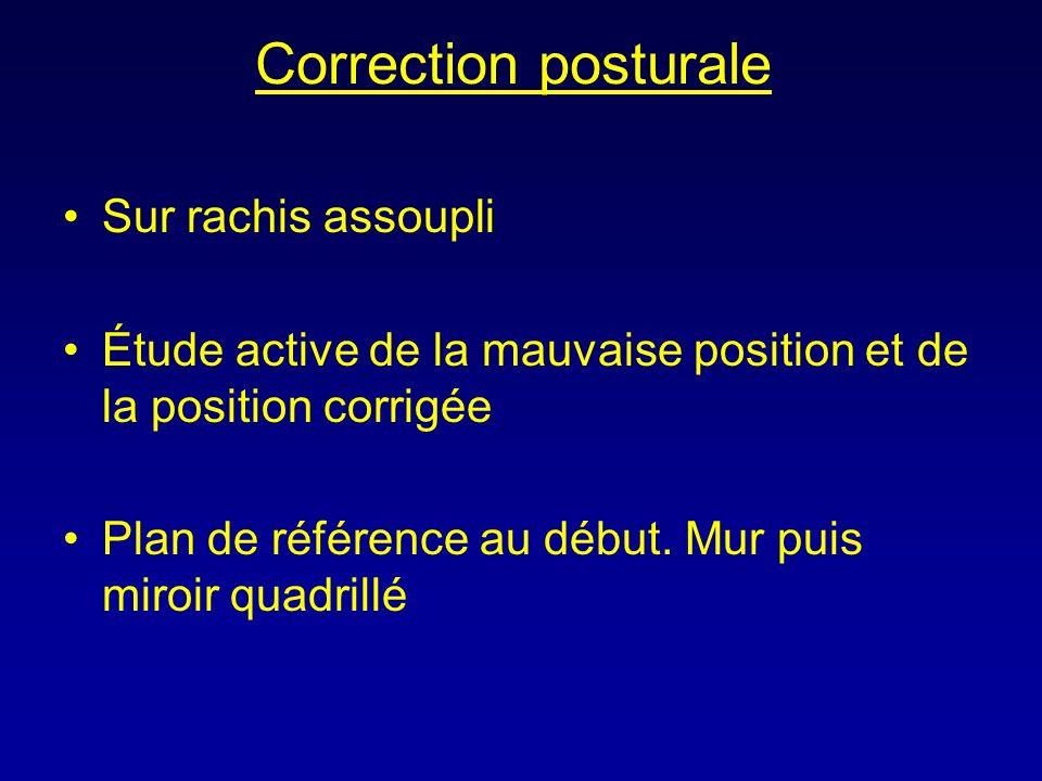Correction posturale Sur rachis assoupli Étude active de la mauvaise position et de la position corrigée Plan de référence au début. Mur puis miroir q