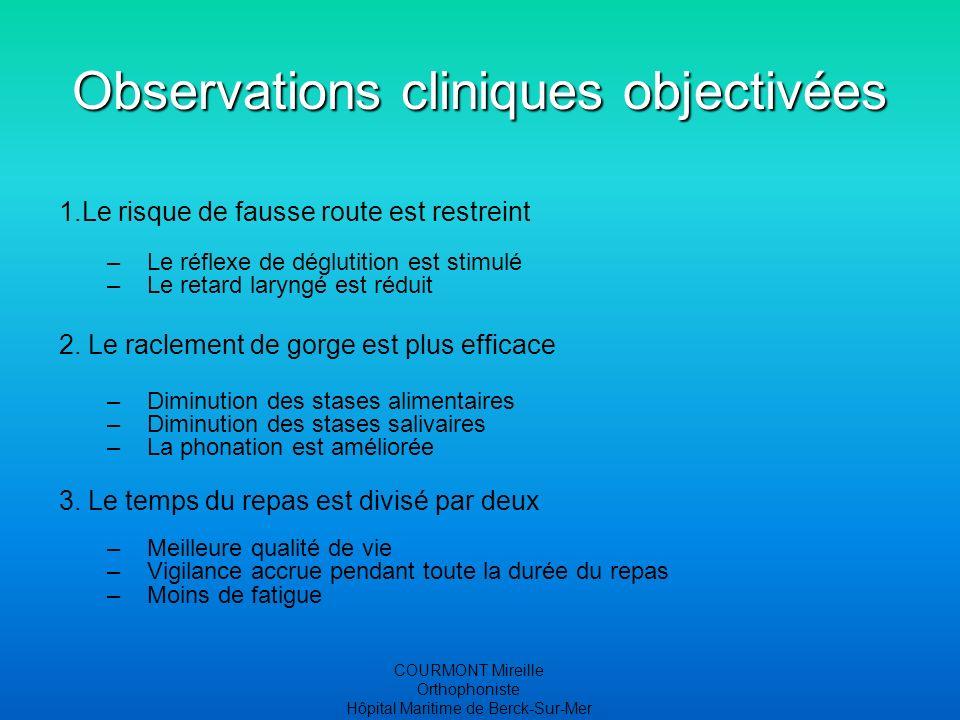 COURMONT Mireille Orthophoniste Hôpital Maritime de Berck-Sur-Mer Observations cliniques objectivées 1.Le risque de fausse route est restreint –Le réf
