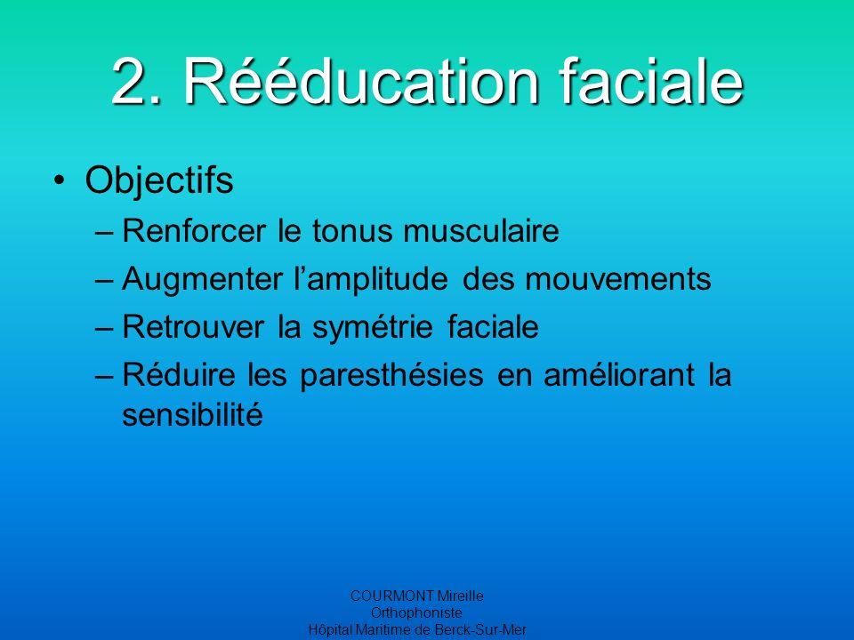 COURMONT Mireille Orthophoniste Hôpital Maritime de Berck-Sur-Mer 2. Rééducation faciale Objectifs –Renforcer le tonus musculaire –Augmenter lamplitud