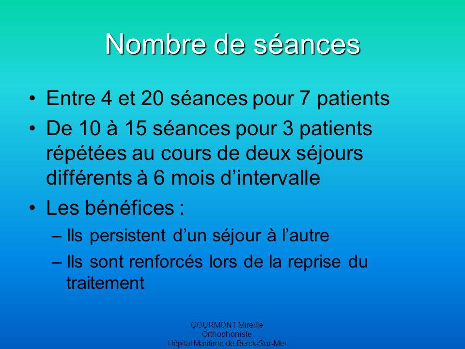 COURMONT Mireille Orthophoniste Hôpital Maritime de Berck-Sur-Mer Nombre de séances Entre 4 et 20 séances pour 7 patients De 10 à 15 séances pour 3 pa
