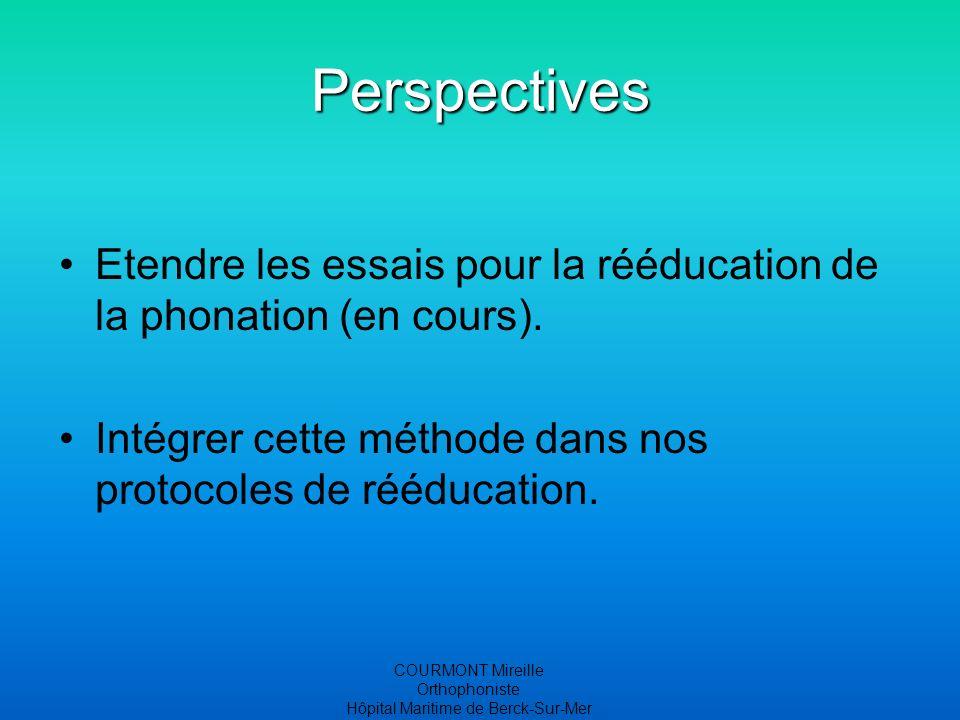 COURMONT Mireille Orthophoniste Hôpital Maritime de Berck-Sur-Mer Perspectives Etendre les essais pour la rééducation de la phonation (en cours).