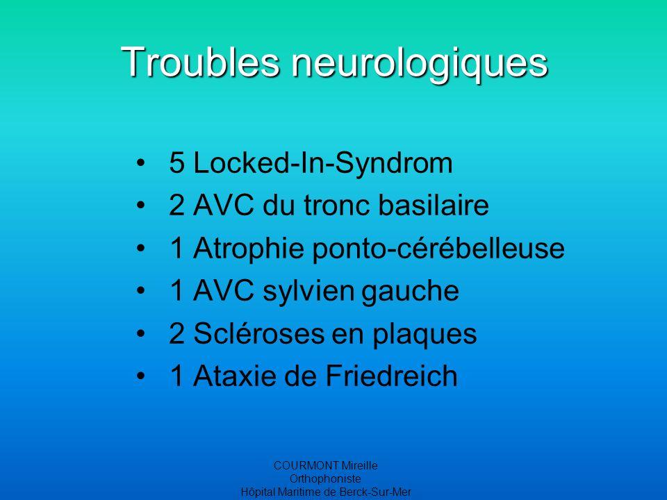 COURMONT Mireille Orthophoniste Hôpital Maritime de Berck-Sur-Mer Symptômes observés Asymétrie faciale (6 patients) Faiblesse musculaire (6 patients) Faiblesse vélaire (5 patients) Paresthésie faciale (3 patients) Trouble de la sensibilité (2 patients) Retard délévation laryngée (3 patients) Incoordination laryngée (1 patient) Troubles cérébelleux (4 patients) Trouble spastique (2 patients)