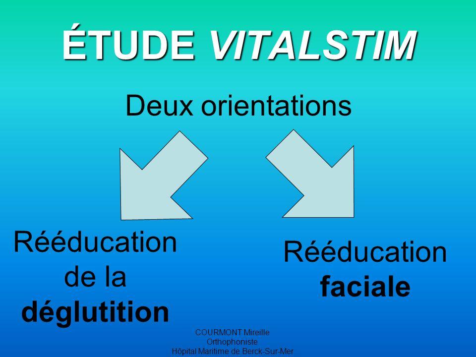 COURMONT Mireille Orthophoniste Hôpital Maritime de Berck-Sur-Mer ÉTUDE VITALSTIM Deux orientations Rééducation de la déglutition Rééducation faciale