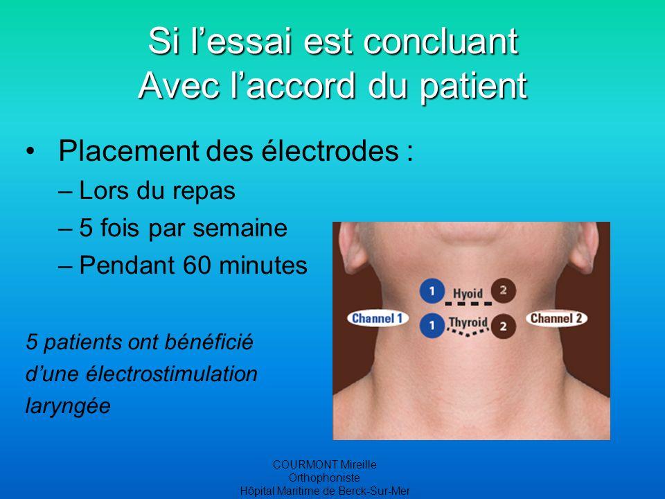 COURMONT Mireille Orthophoniste Hôpital Maritime de Berck-Sur-Mer Si lessai est concluant Avec laccord du patient Placement des électrodes : –Lors du