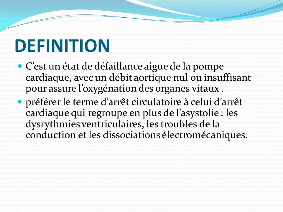 DEFINITION Cest un état de défaillance aigue de la pompe cardiaque, avec un débit aortique nul ou insuffisant pour assure loxygénation des organes vit