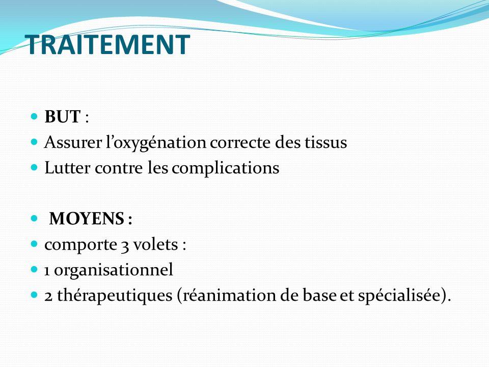 BUT : Assurer loxygénation correcte des tissus Lutter contre les complications MOYENS : comporte 3 volets : 1 organisationnel 2 thérapeutiques (réanim