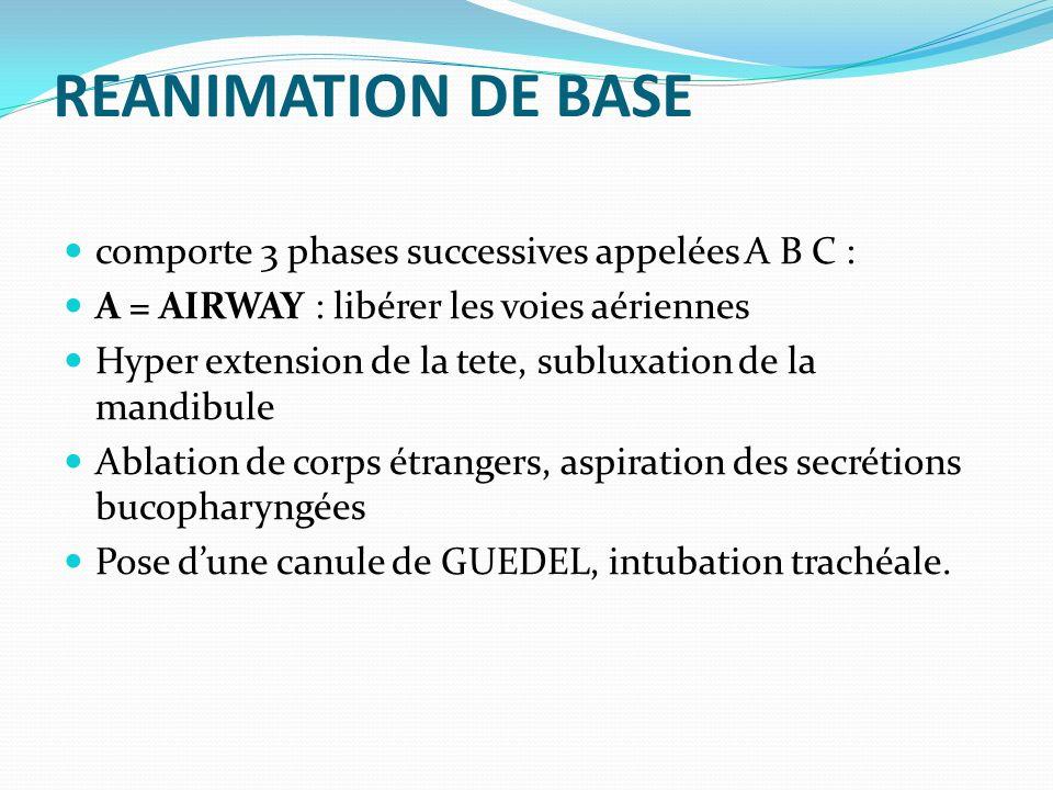 REANIMATION DE BASE comporte 3 phases successives appelées A B C : A = AIRWAY : libérer les voies aériennes Hyper extension de la tete, subluxation de