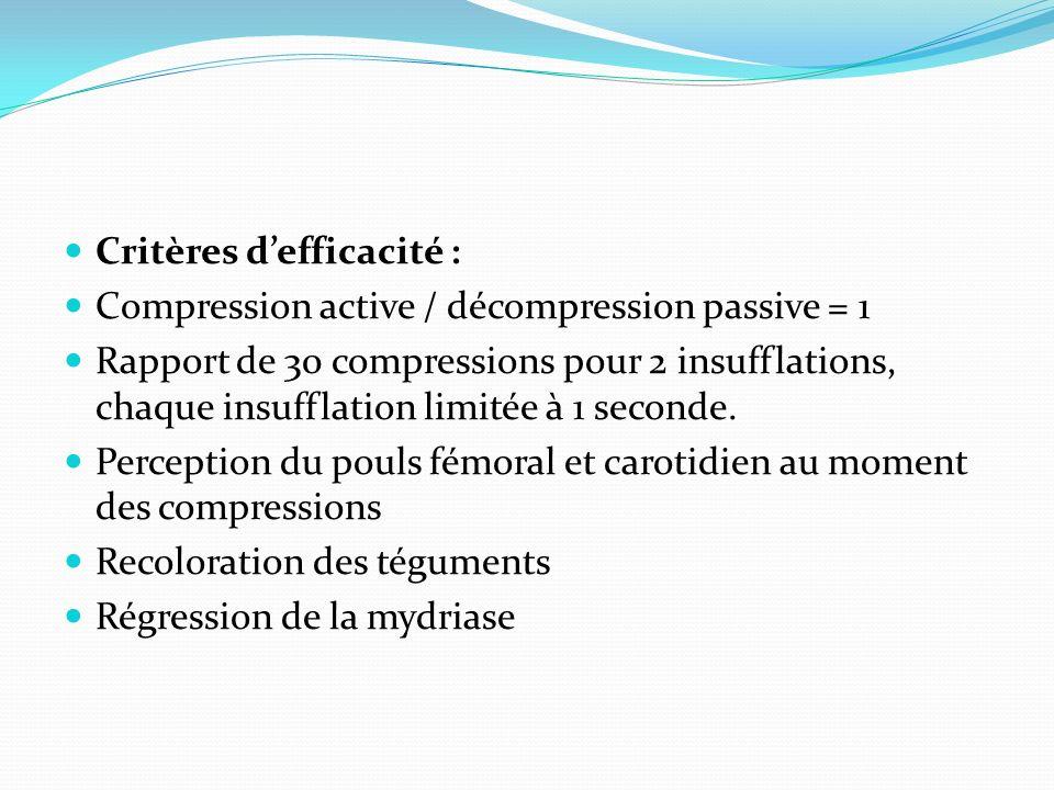 Critères defficacité : Compression active / décompression passive = 1 Rapport de 30 compressions pour 2 insufflations, chaque insufflation limitée à 1