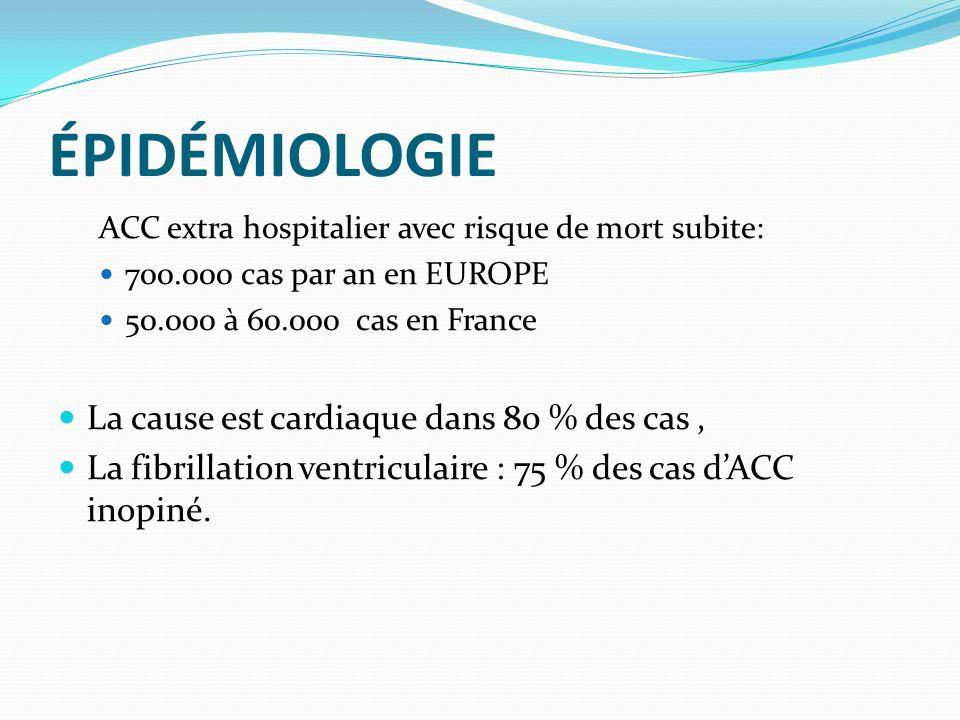 ÉPIDÉMIOLOGIE ACC extra hospitalier avec risque de mort subite: 700.000 cas par an en EUROPE 50.000 à 60.000 cas en France La cause est cardiaque dans