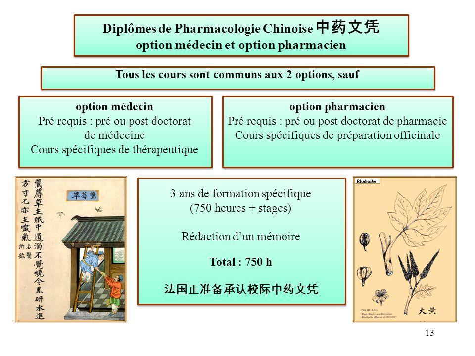 13 Diplômes de Pharmacologie Chinoise option médecin et option pharmacien Diplômes de Pharmacologie Chinoise option médecin et option pharmacien optio