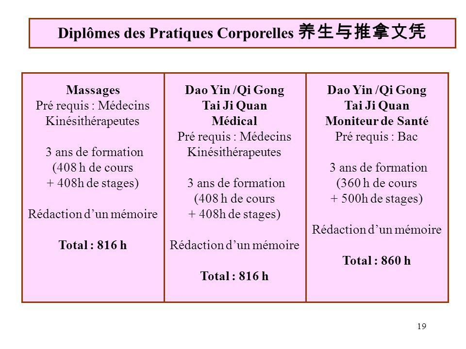 19 Diplômes des Pratiques Corporelles Massages Pré requis : Médecins Kinésithérapeutes 3 ans de formation (408 h de cours + 408h de stages) Rédaction