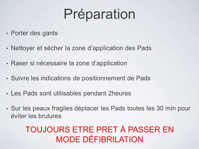 Préparation Porter des gants Nettoyer et sécher la zone dapplication des Pads Raser si nécessaire la zone dapplication Suivre les indications de posit