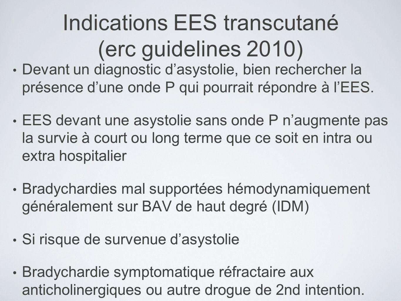 Indications EES transcutané (erc guidelines 2010) Devant un diagnostic dasystolie, bien rechercher la présence dune onde P qui pourrait répondre à lEE