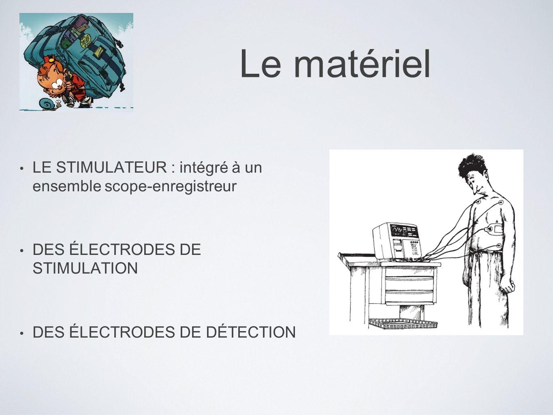 Le matériel LE STIMULATEUR : intégré à un ensemble scope-enregistreur DES ÉLECTRODES DE STIMULATION DES ÉLECTRODES DE DÉTECTION