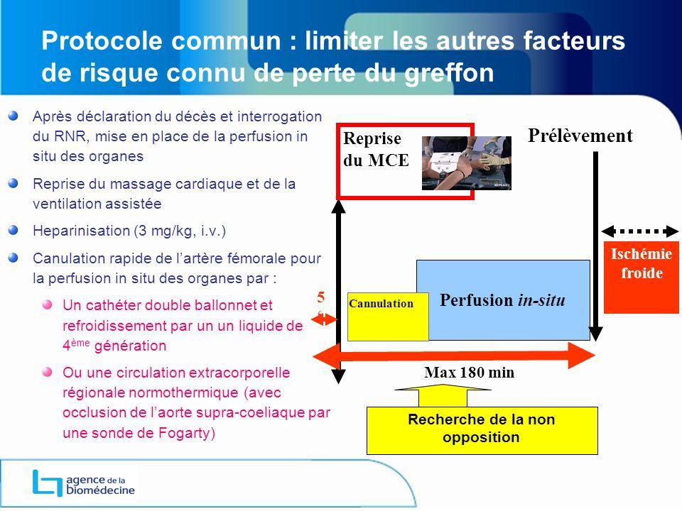 Protocole commun : limiter les autres facteurs de risque connu de perte du greffon Après déclaration du décès et interrogation du RNR, mise en place d