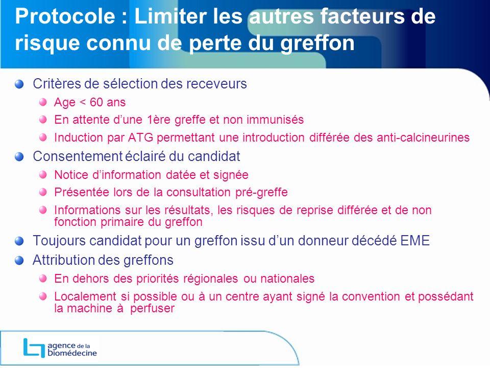 Protocole : Limiter les autres facteurs de risque connu de perte du greffon Critères de sélection des receveurs Age < 60 ans En attente dune 1ère gref