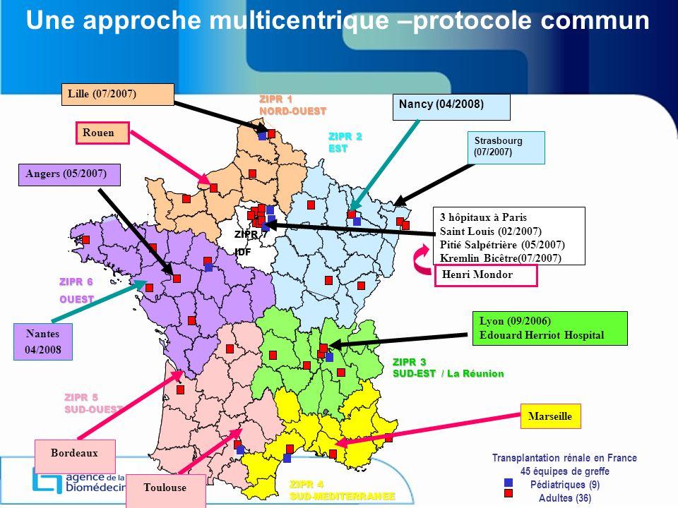 Une approche multicentrique –protocole commun Nancy (04/2008) Nantes 04/2008 Marseille Bordeaux Toulouse Rouen Henri Mondor