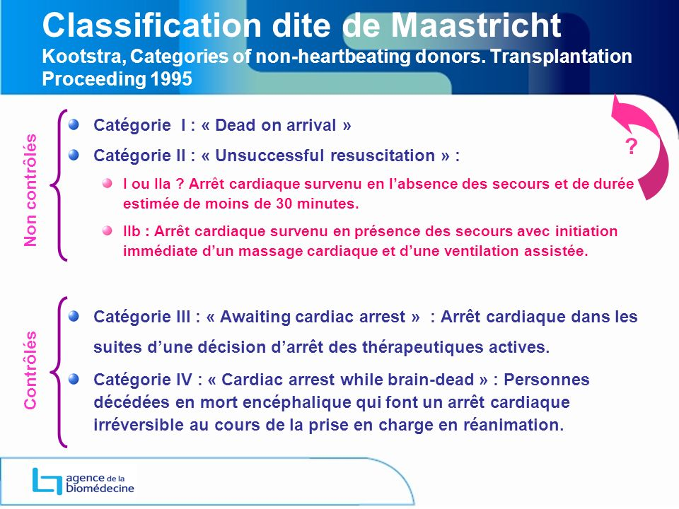 Classification dite de Maastricht Kootstra, Categories of non-heartbeating donors. Transplantation Proceeding 1995 Catégorie I : « Dead on arrival » C