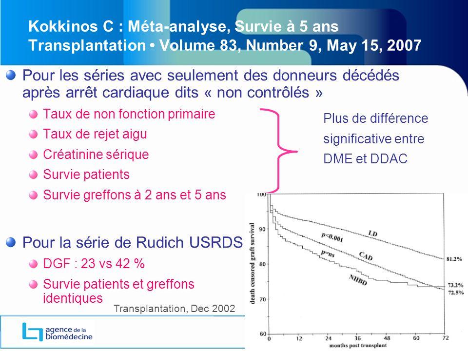 Kokkinos C : Méta-analyse, Survie à 5 ans Transplantation Volume 83, Number 9, May 15, 2007 Pour les séries avec seulement des donneurs décédés après