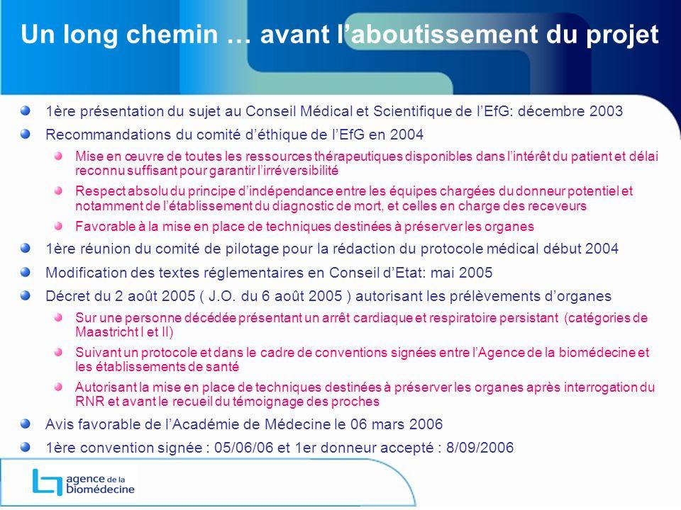 Un long chemin … avant laboutissement du projet 1ère présentation du sujet au Conseil Médical et Scientifique de lEfG: décembre 2003 Recommandations d