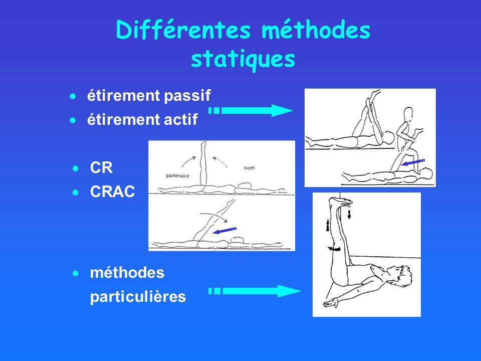 Différentes méthodes statiques étirement passif étirement actif CR CRAC méthodes particulières