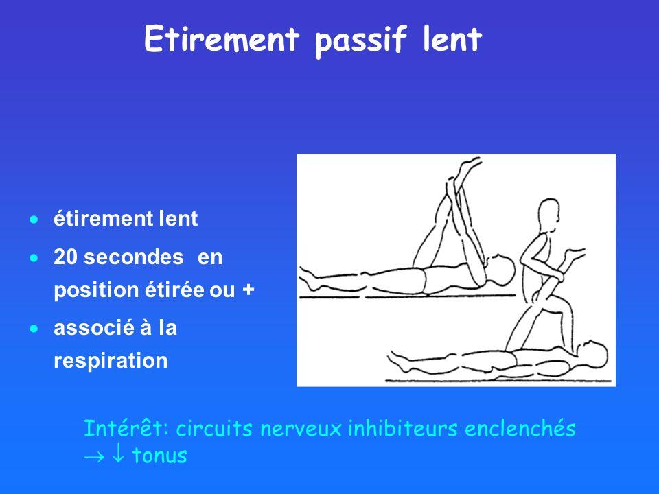 Etirement passif lent étirement lent 20 secondes en position étirée ou + associé à la respiration Intérêt: circuits nerveux inhibiteurs enclenchés ton