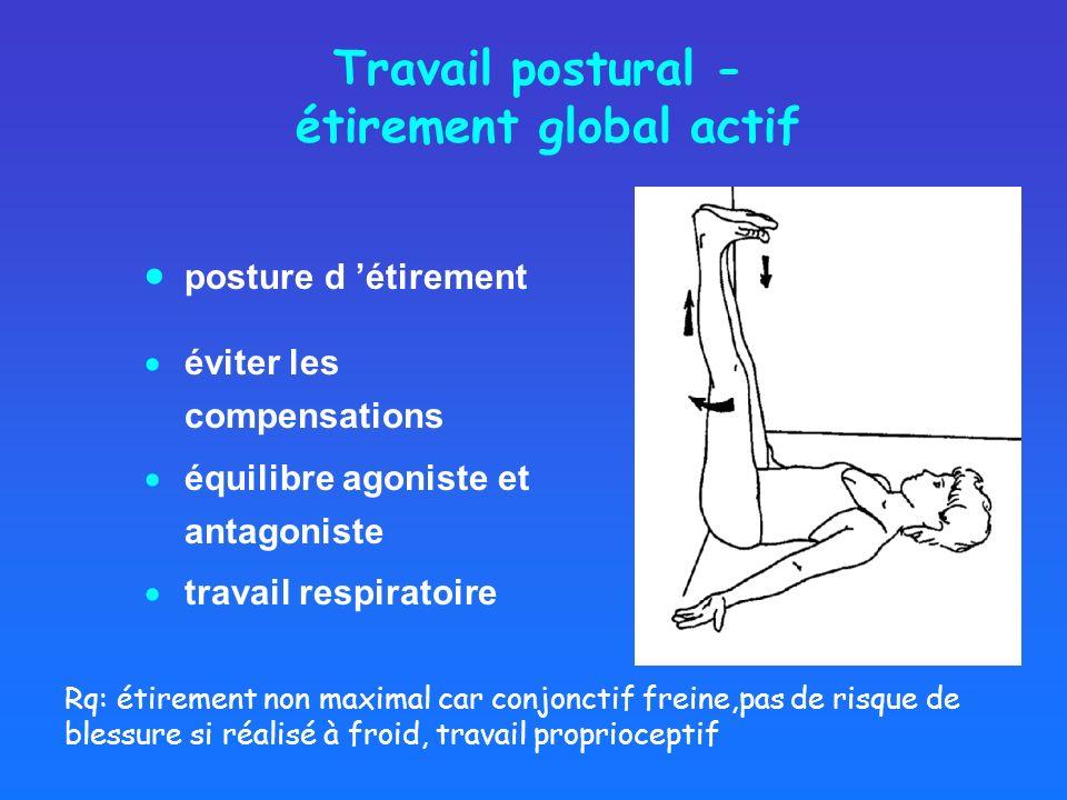 Travail postural - étirement global actif éviter les compensations équilibre agoniste et antagoniste travail respiratoire posture d étirement Rq: étirement non maximal car conjonctif freine,pas de risque de blessure si réalisé à froid, travail proprioceptif