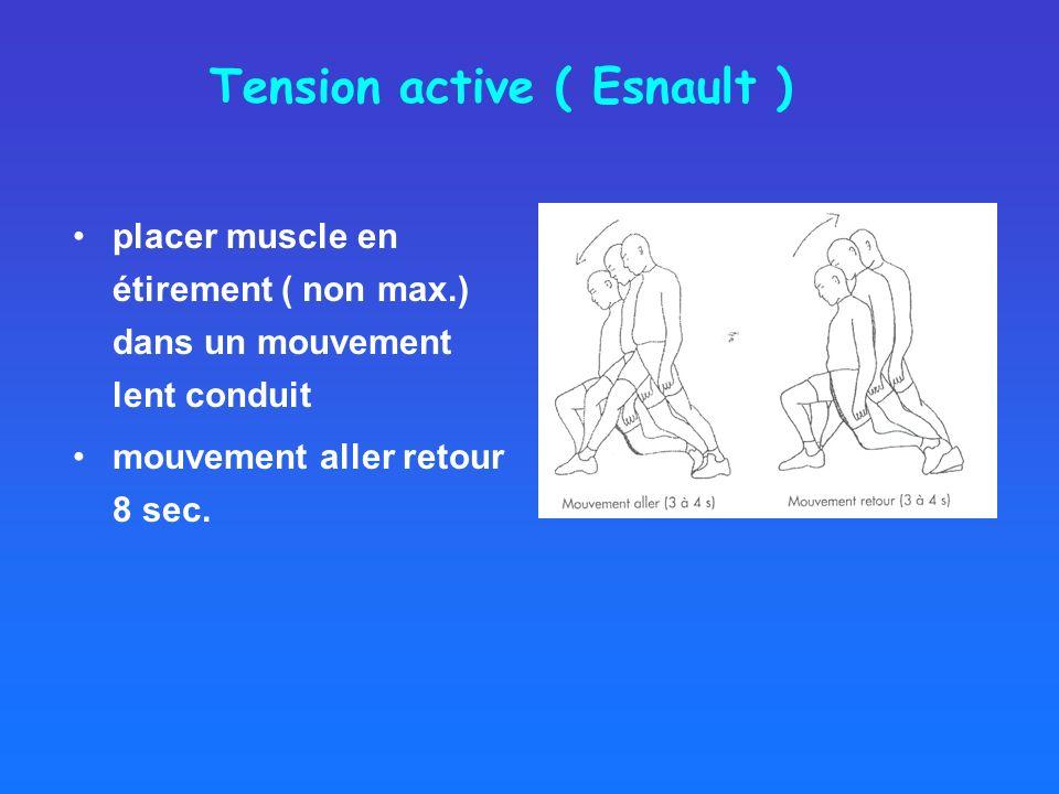 placer muscle en étirement ( non max.) dans un mouvement lent conduit mouvement aller retour 8 sec.