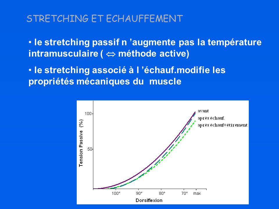 STRETCHING ET ECHAUFFEMENT le stretching passif n augmente pas la température intramusculaire ( méthode active) le stretching associé à l échauf.modifie les propriétés mécaniques du muscle